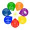 Met een zevensprong naar integrale ecologie, zeven Laudato Si' doelen